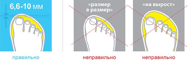 Запас детской обуви